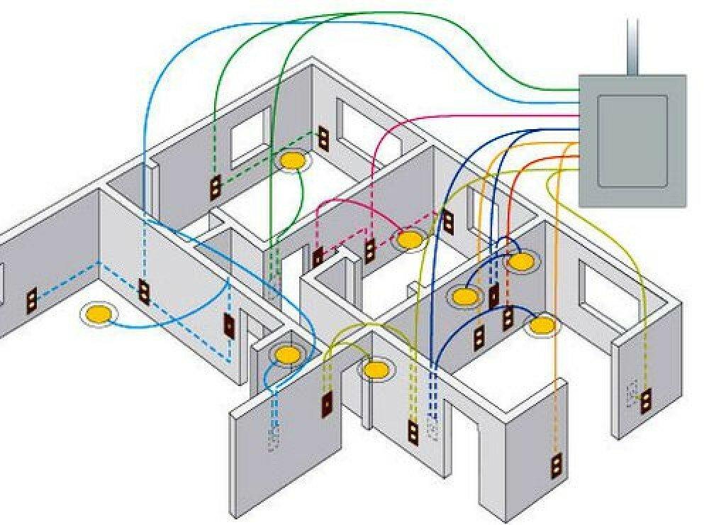 Электропроводка в доме своими руками: схемы, монтаж, правила
